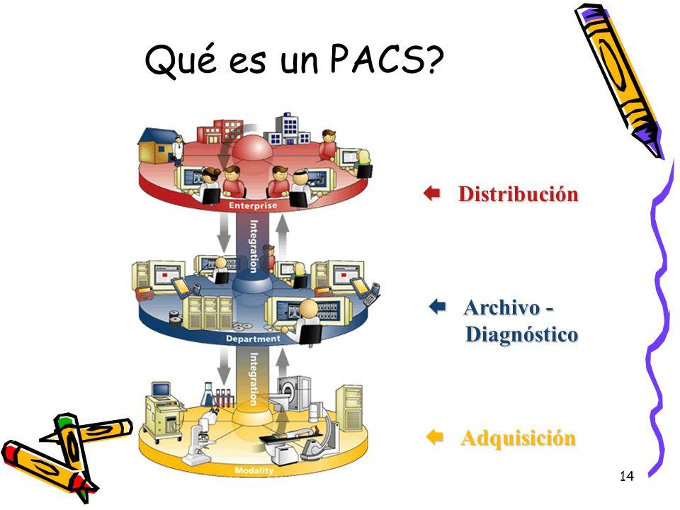 14 Qué es un PACS.