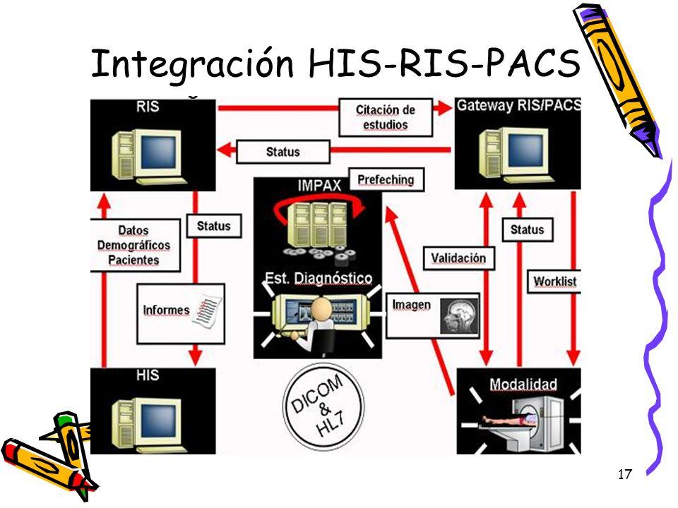 17 Integración HIS-RIS-PACS