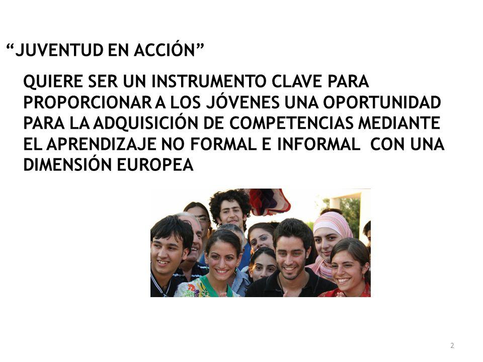 3 OBJETIVOS:OBJETIVOS: Promover la ciudadanía activa de los jóvenes, en general, y su ciudadanía europea, en particular.