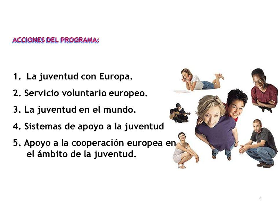 4 ACCIONES DEL PROGRAMA: 1.La juventud con Europa.