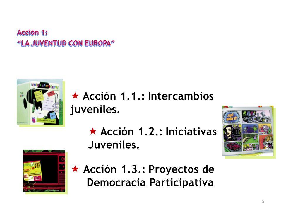 6 Acción 2: SERVICIO VOLUNTARIO EUROPEO Acción 2: SERVICIO VOLUNTARIO EUROPEO S.V.E Individual S.V.E.
