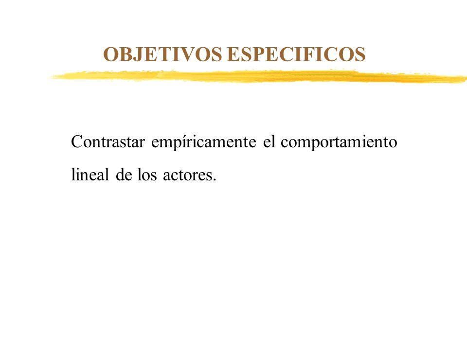 OBJETIVOS ESPECIFICOS Contrastar empíricamente el comportamiento lineal de los actores.