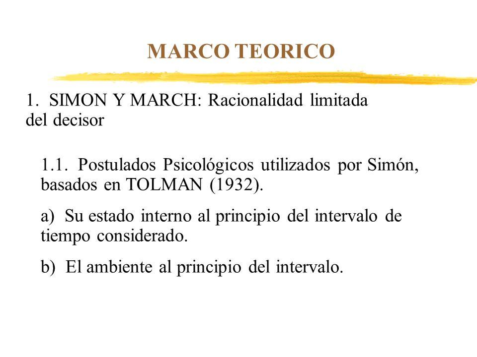 MARCO TEORICO 1. SIMON Y MARCH: Racionalidad limitada del decisor 1.1. Postulados Psicológicos utilizados por Simón, basados en TOLMAN (1932). a) Su e