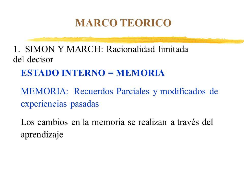 MARCO TEORICO 1. SIMON Y MARCH: Racionalidad limitada del decisor ESTADO INTERNO = MEMORIA MEMORIA: Recuerdos Parciales y modificados de experiencias