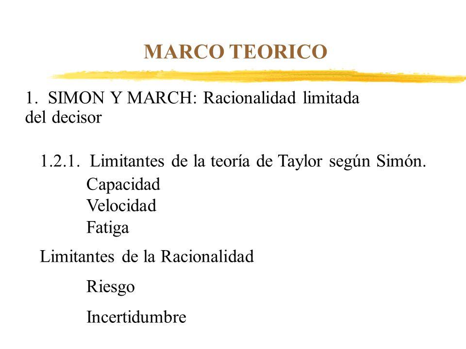 MARCO TEORICO 1. SIMON Y MARCH: Racionalidad limitada del decisor 1.2.1. Limitantes de la teoría de Taylor según Simón. Capacidad Velocidad Fatiga Lim