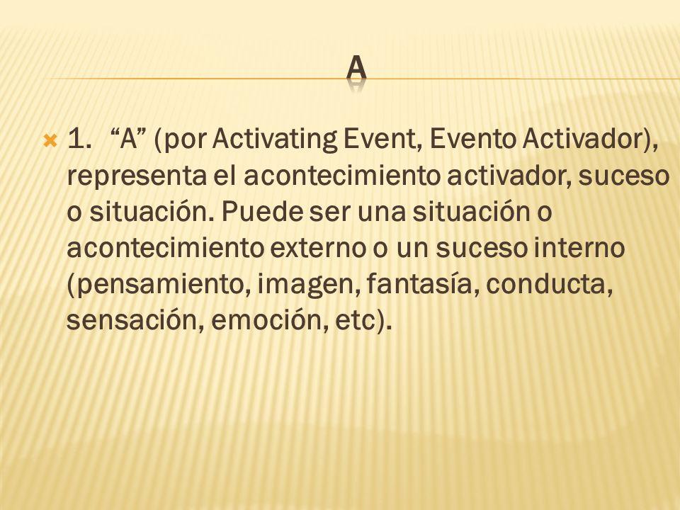 1.A (por Activating Event, Evento Activador), representa el acontecimiento activador, suceso o situación.
