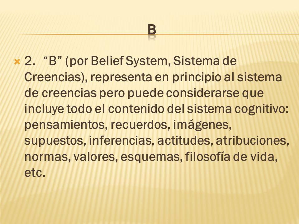 2.B (por Belief System, Sistema de Creencias), representa en principio al sistema de creencias pero puede considerarse que incluye todo el contenido del sistema cognitivo: pensamientos, recuerdos, imágenes, supuestos, inferencias, actitudes, atribuciones, normas, valores, esquemas, filosofía de vida, etc.