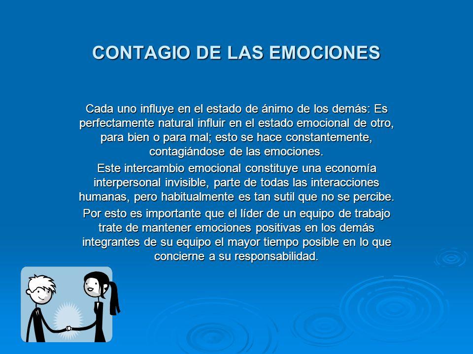 CONTAGIO DE LAS EMOCIONES Cada uno influye en el estado de ánimo de los demás: Es perfectamente natural influir en el estado emocional de otro, para bien o para mal; esto se hace constantemente, contagiándose de las emociones.