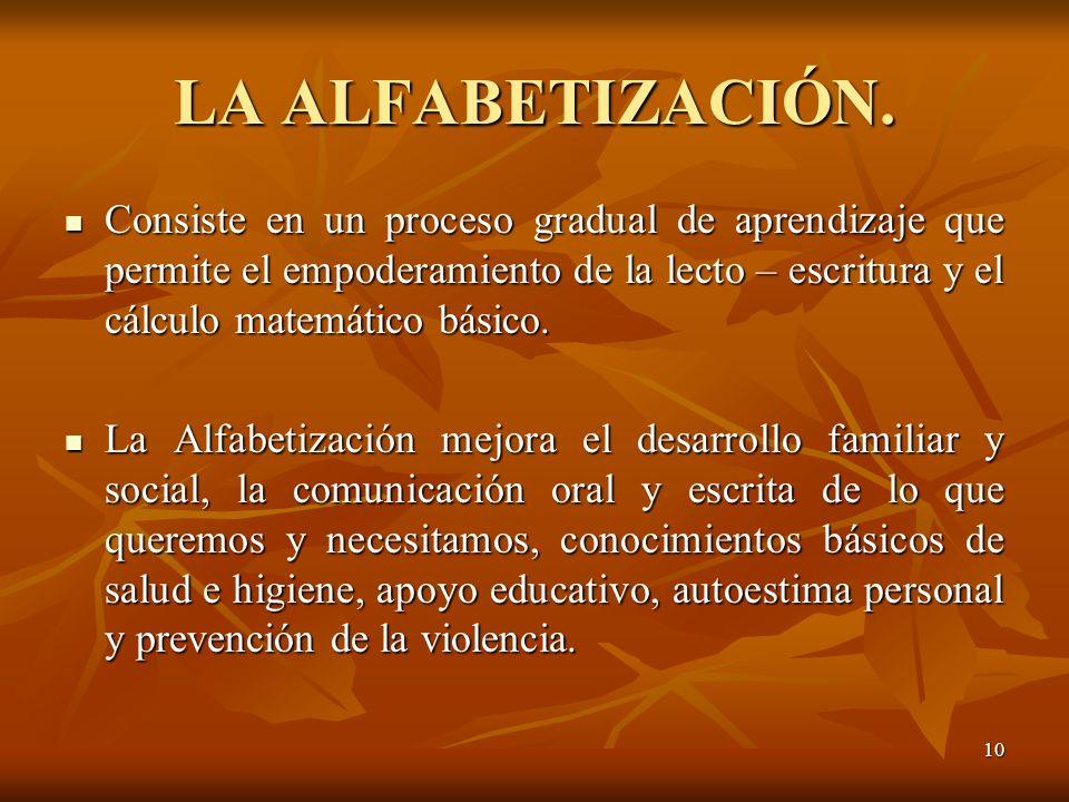 10 LA ALFABETIZACIÓN.