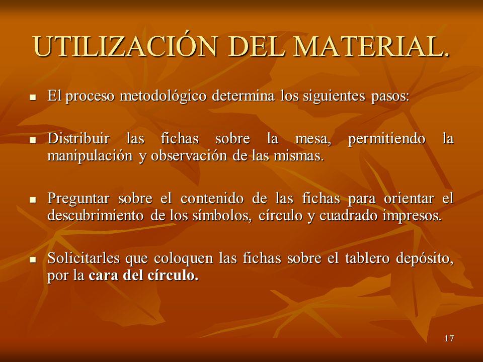 17 UTILIZACIÓN DEL MATERIAL. El proceso metodológico determina los siguientes pasos: El proceso metodológico determina los siguientes pasos: Distribui