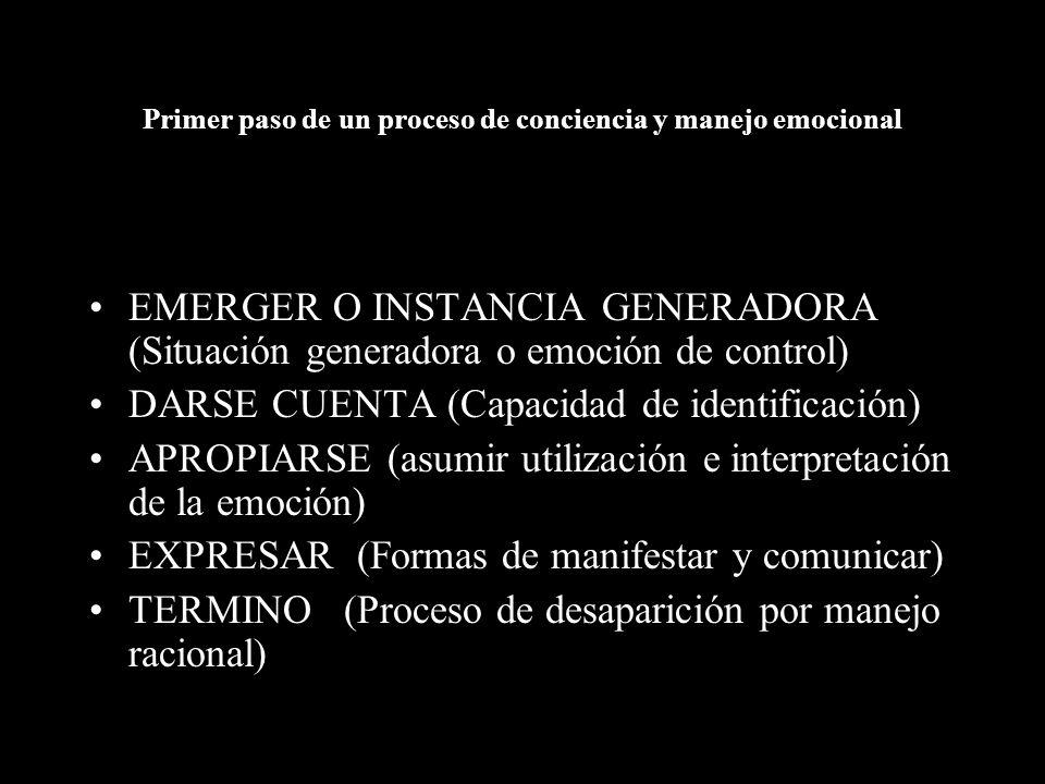 Primer paso de un proceso de conciencia y manejo emocional EMERGER O INSTANCIA GENERADORA (Situación generadora o emoción de control) DARSE CUENTA (Ca