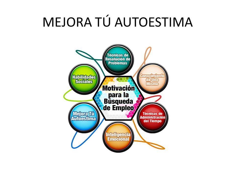 MEJORA TÚ AUTOESTIMA ACTIVIDADES ON-LINE ACTIVIDAD 1: Cualidades y recuerdos positivos.
