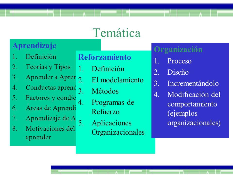 Temática Aprendizaje 1.Definición 2.Teorías y Tipos 3.Aprender a Aprender 4.Conductas aprendidas 5.Factores y condiciones 6.Áreas de Aprendizaje 7.Apr