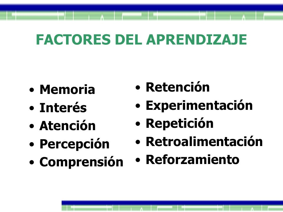 FACTORES DEL APRENDIZAJE Memoria Interés Atención Percepción Comprensión Retención Experimentación Repetición Retroalimentación Reforzamiento