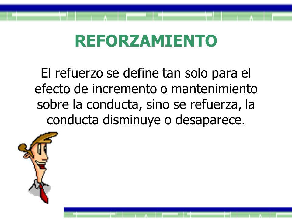 REFORZAMIENTO El refuerzo se define tan solo para el efecto de incremento o mantenimiento sobre la conducta, sino se refuerza, la conducta disminuye o