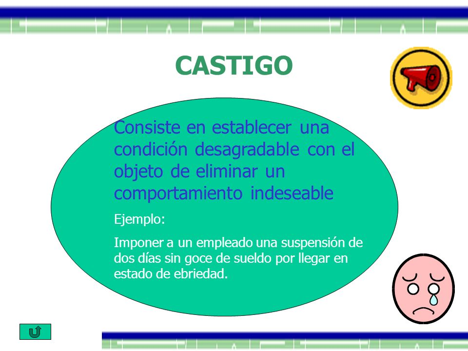 CASTIGO Consiste en establecer una condición desagradable con el objeto de eliminar un comportamiento indeseable Ejemplo: Imponer a un empleado una su
