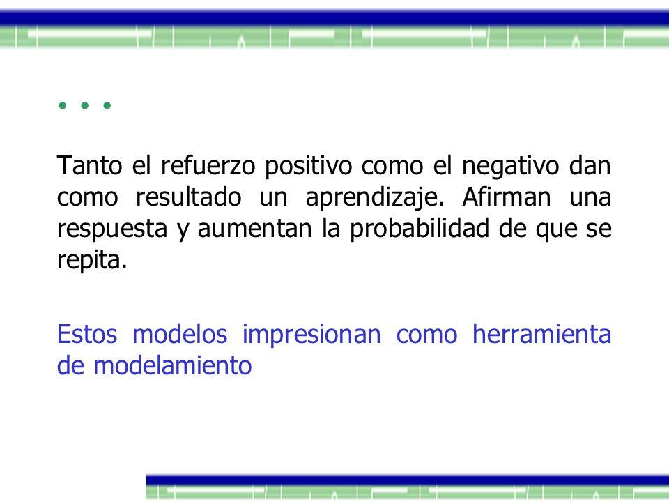 ... Tanto el refuerzo positivo como el negativo dan como resultado un aprendizaje. Afirman una respuesta y aumentan la probabilidad de que se repita.
