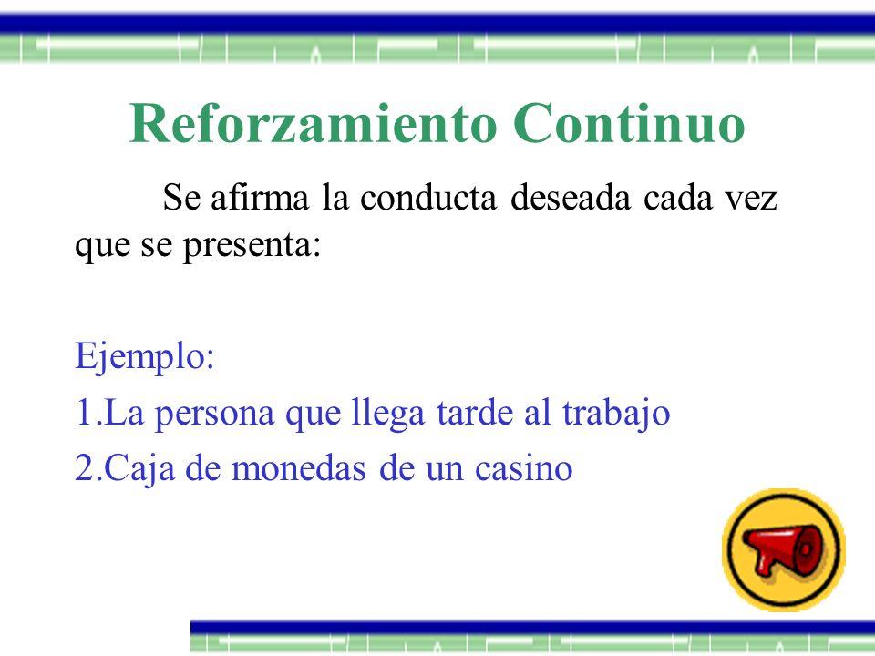 Reforzamiento Continuo Se afirma la conducta deseada cada vez que se presenta: Ejemplo: 1.La persona que llega tarde al trabajo 2.Caja de monedas de u