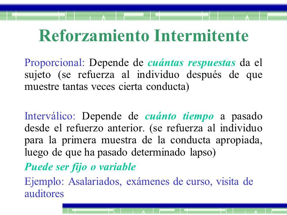 Reforzamiento Intermitente Proporcional: Depende de cuántas respuestas da el sujeto (se refuerza al individuo después de que muestre tantas veces cier