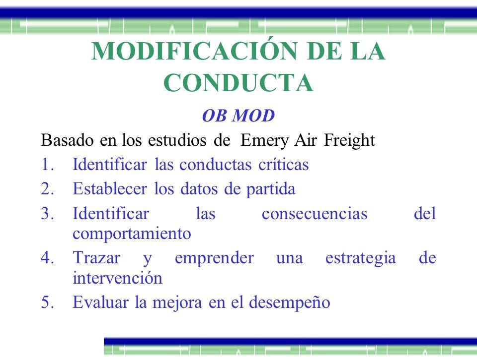 MODIFICACIÓN DE LA CONDUCTA OB MOD Basado en los estudios de Emery Air Freight 1.Identificar las conductas críticas 2.Establecer los datos de partida