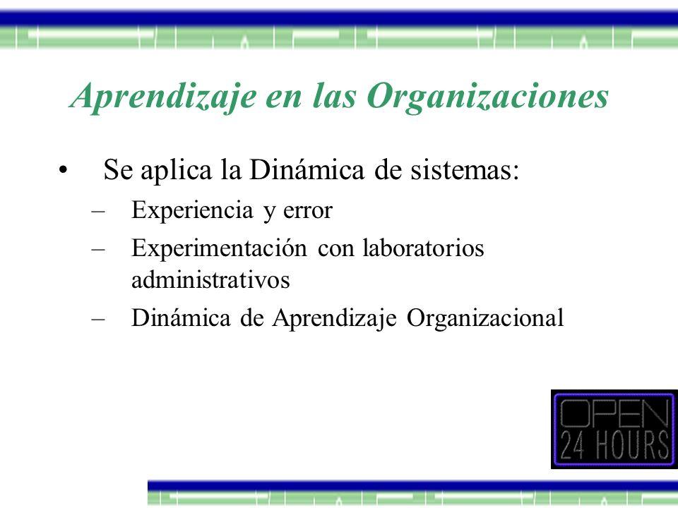 Aprendizaje en las Organizaciones Se aplica la Dinámica de sistemas: –Experiencia y error –Experimentación con laboratorios administrativos –Dinámica
