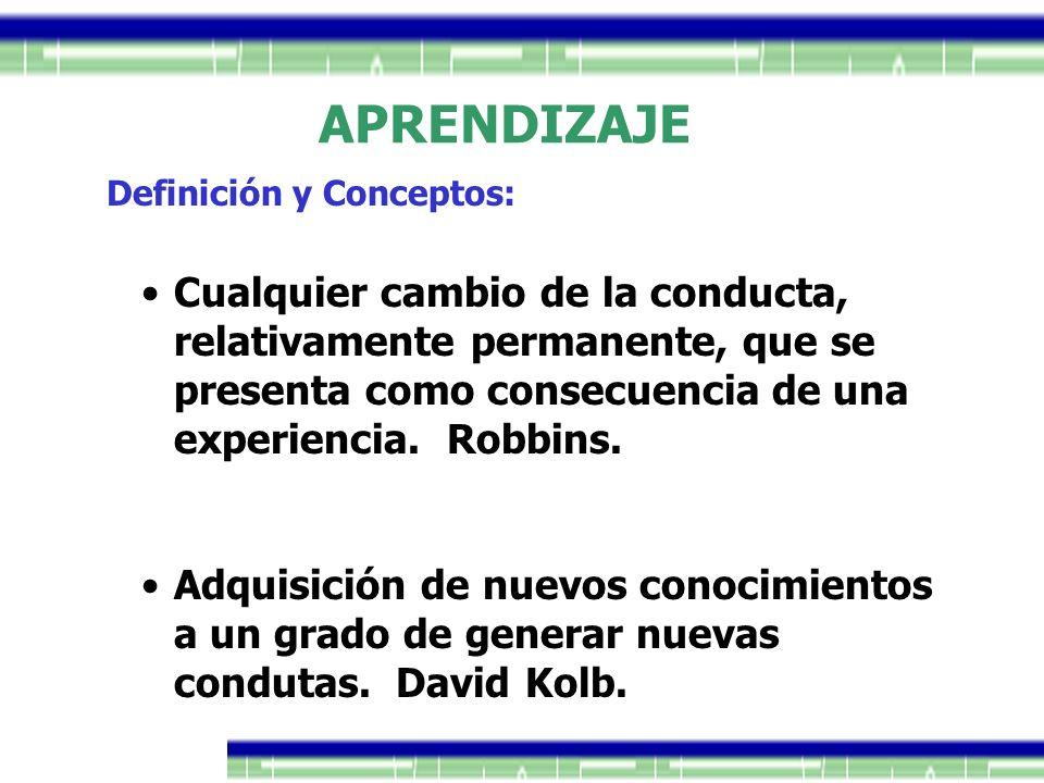 APRENDIZAJE Cualquier cambio de la conducta, relativamente permanente, que se presenta como consecuencia de una experiencia. Robbins. Adquisición de n