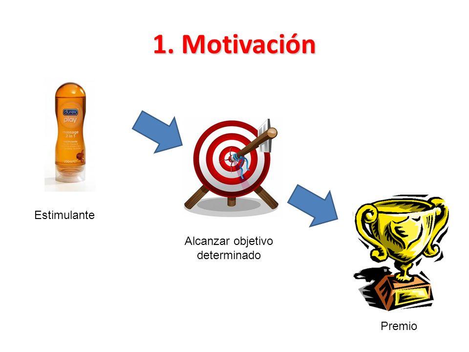 1. Motivación Estimulante Alcanzar objetivo determinado Premio
