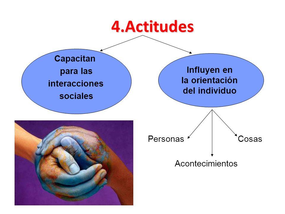 4.Actitudes Acontecimientos PersonasCosas Capacitan para las interacciones sociales Influyen en la orientación del individuo