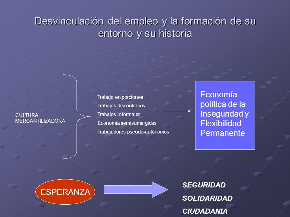 Desvinculación del empleo y la formación de su entorno y su historia CULTURA MERCANTILIZADORA Trabajo en porciones Trabajos discontinuos Trabajos info