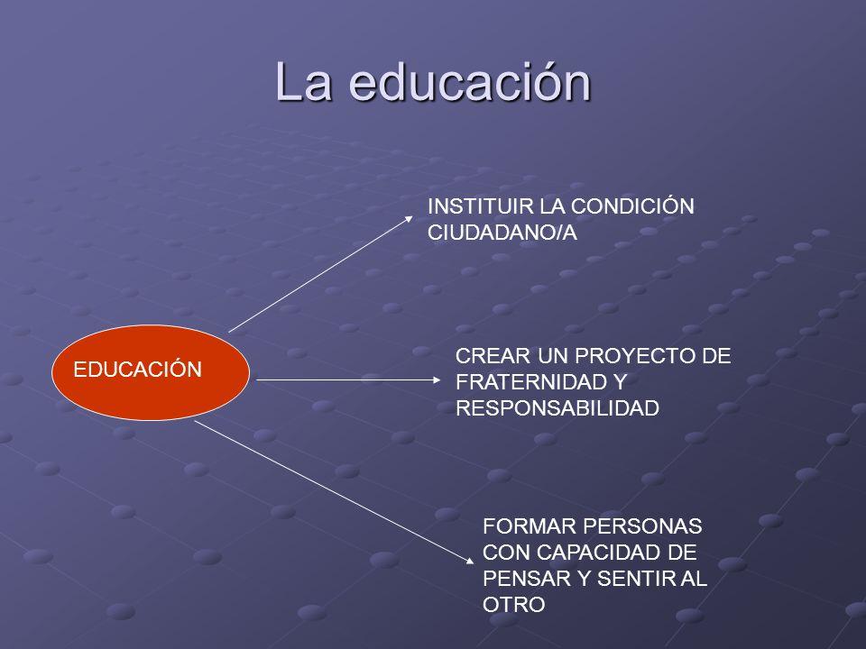 La educación EDUCACIÓN INSTITUIR LA CONDICIÓN CIUDADANO/A CREAR UN PROYECTO DE FRATERNIDAD Y RESPONSABILIDAD FORMAR PERSONAS CON CAPACIDAD DE PENSAR Y