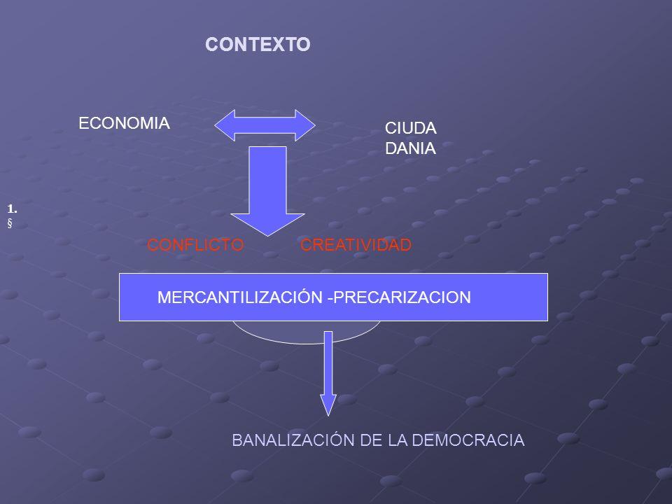 CONFLICTOCREATIVIDAD BANALIZACIÓN DE LA DEMOCRACIA CONTEXTO ECONOMIA CIUDA DANIA MERCANTILIZACIÓN -PRECARIZACION 1.