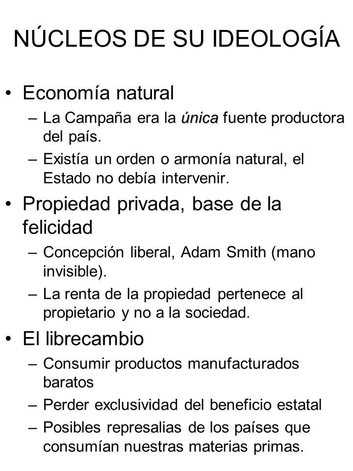 NÚCLEOS DE SU IDEOLOGÍA Economía natural única –La Campaña era la única fuente productora del país. –Existía un orden o armonía natural, el Estado no