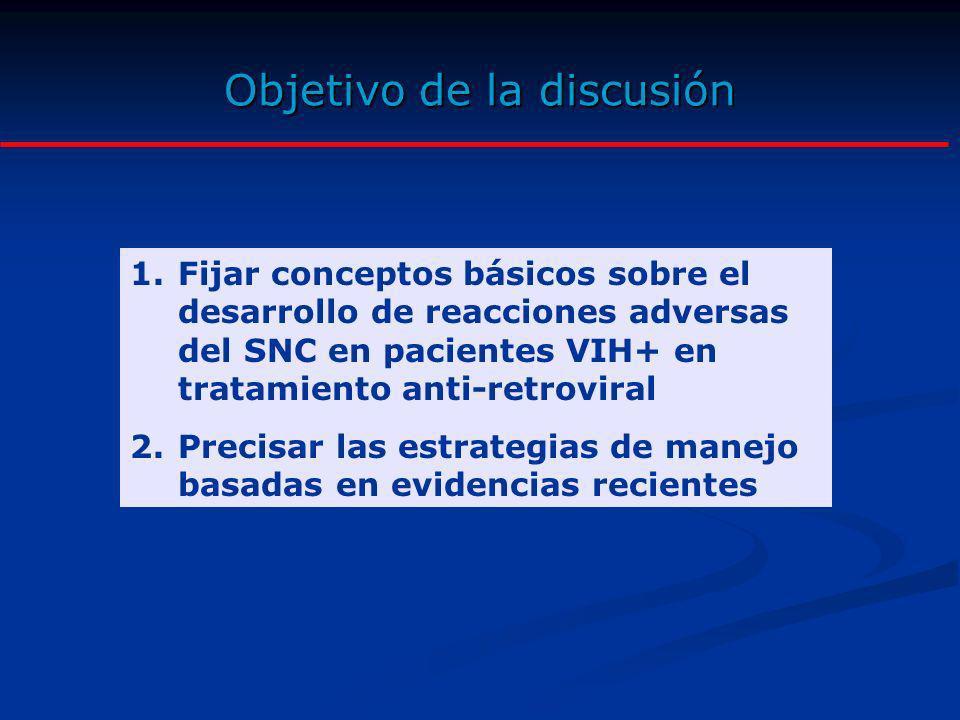 Objetivo de la discusión 1.Fijar conceptos básicos sobre el desarrollo de reacciones adversas del SNC en pacientes VIH+ en tratamiento anti-retroviral
