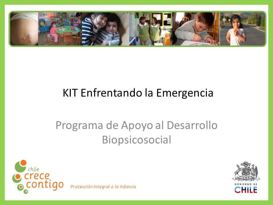 KIT Enfrentando la Emergencia Programa de Apoyo al Desarrollo Biopsicosocial Protección Integral a la Infancia