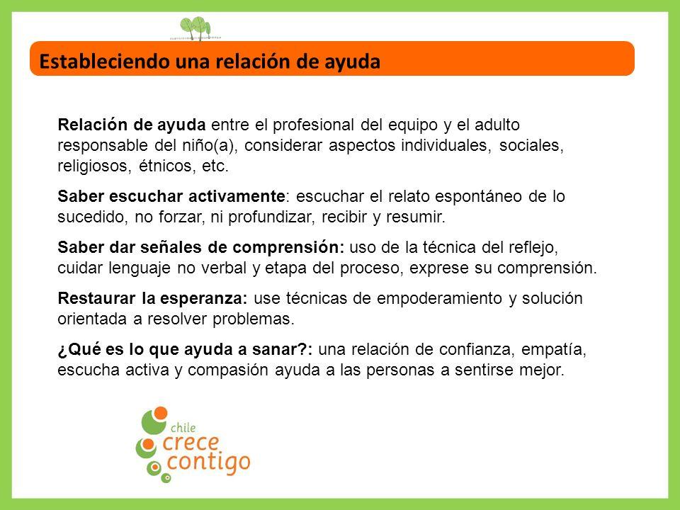 Estableciendo una relación de ayuda Relación de ayuda entre el profesional del equipo y el adulto responsable del niño(a), considerar aspectos individ