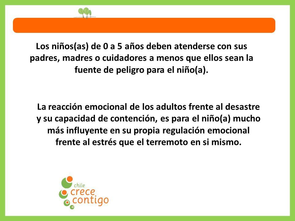Los niños(as) de 0 a 5 años deben atenderse con sus padres, madres o cuidadores a menos que ellos sean la fuente de peligro para el niño(a). La reacci