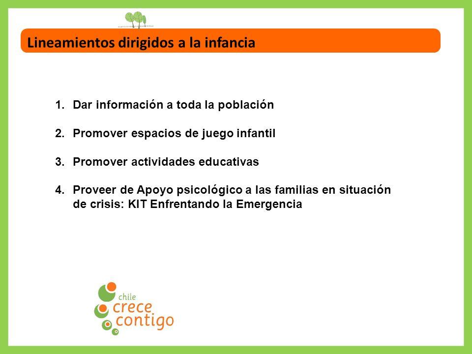 Lineamientos dirigidos a la infancia 1.Dar información a toda la población 2.Promover espacios de juego infantil 3.Promover actividades educativas 4.P