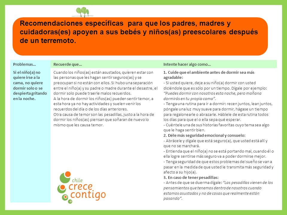 Recomendaciones específicas para que los padres, madres y cuidadoras(es) apoyen a sus bebés y niños(as) preescolares después de un terremoto. Problema