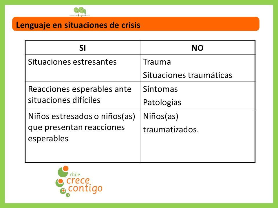 Lenguaje en situaciones de crisis SINO Situaciones estresantesTrauma Situaciones traumáticas Reacciones esperables ante situaciones difíciles Síntomas