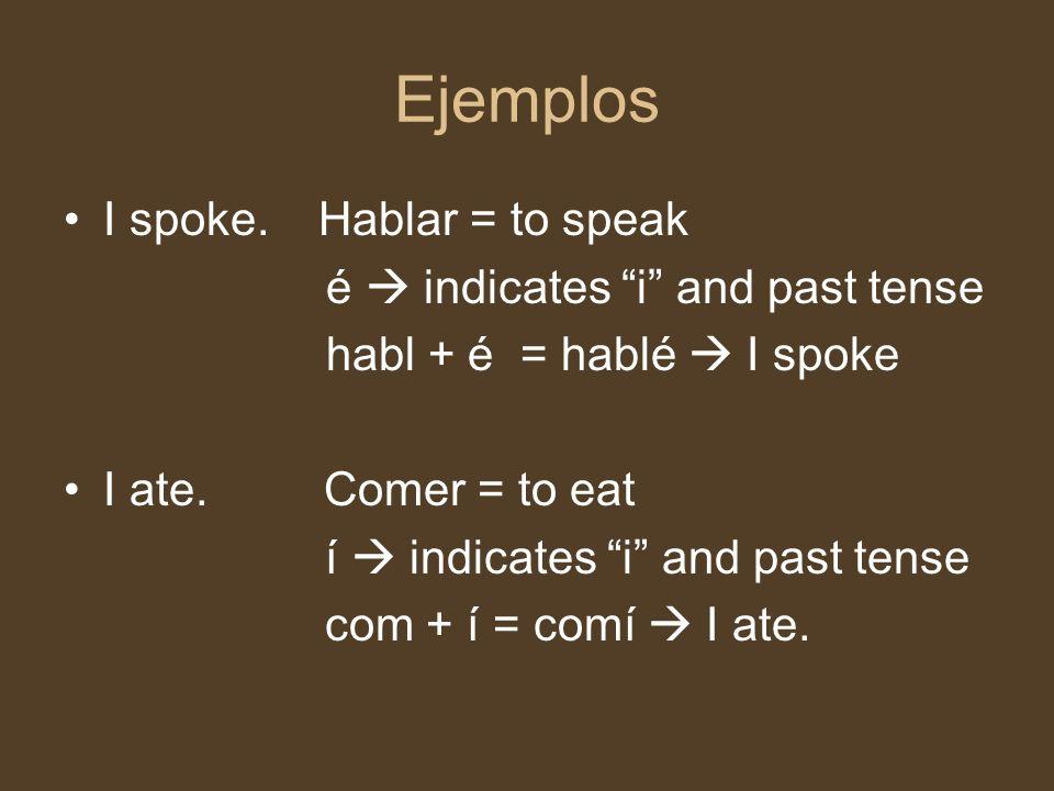 Ejemplos I spoke.Hablar = to speak é indicates i and past tense habl + é = hablé I spoke I ate.