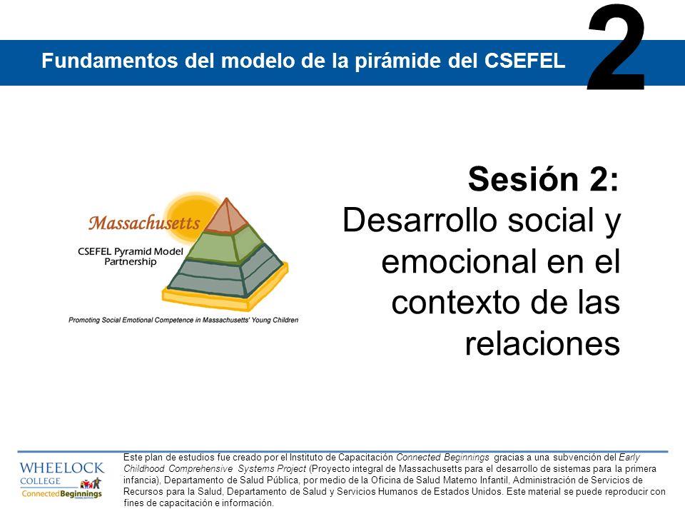 Fundamentos del modelo de la pirámide del CSEFEL | Sesión 2 | Diapositiva 2 Temario I.Introducción a la Sesión 2 II.El modelo de la pirámide (del CSEFEL) III.Desarrollo social y emocional en el contexto de las relaciones IV.Interacciones, Relaciones y Apego V.Desarrollo de relaciones de crianza positivas y sensibles VI.Síntesis y evaluación