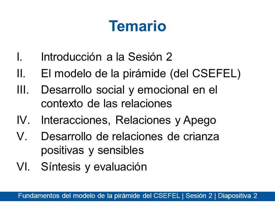 Fundamentos del modelo de la pirámide del CSEFEL | Sesión 2 | Diapositiva 3 Sesión 2: Objetivos del aprendizaje Describir la importancia de establecer relaciones con bebés y niños pequeños.