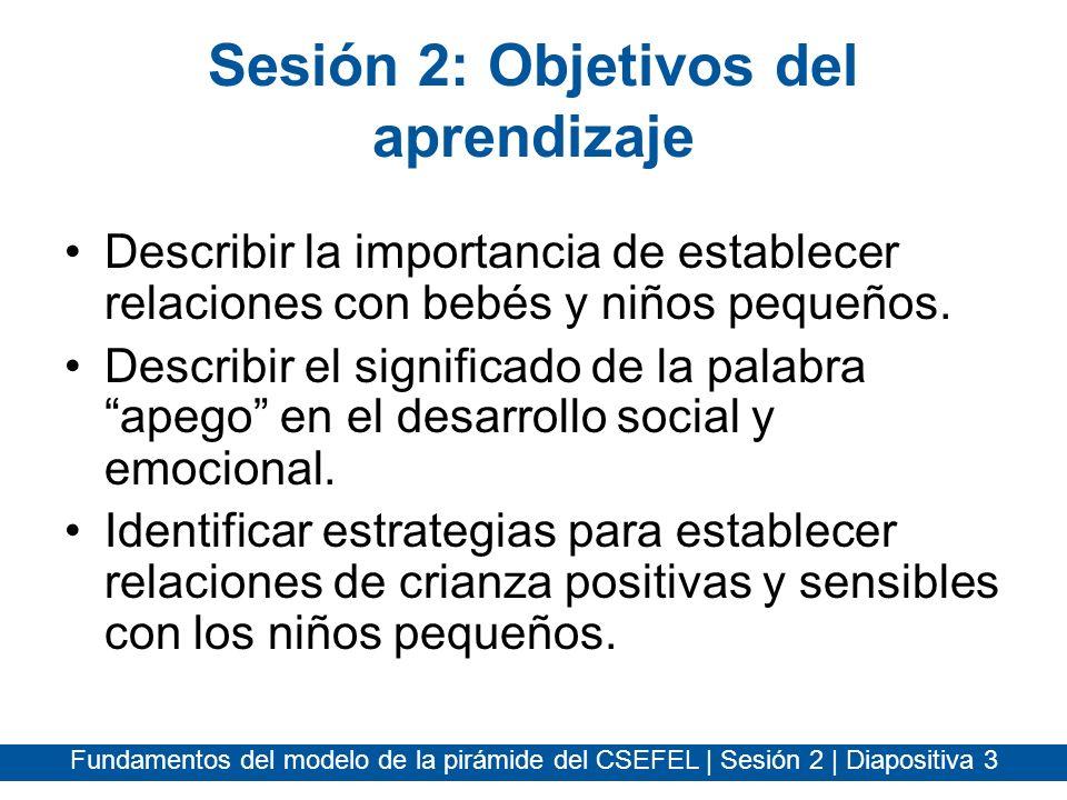 Fundamentos del modelo de la pirámide del CSEFEL | Sesión 2 | Diapositiva 3 Sesión 2: Objetivos del aprendizaje Describir la importancia de establecer