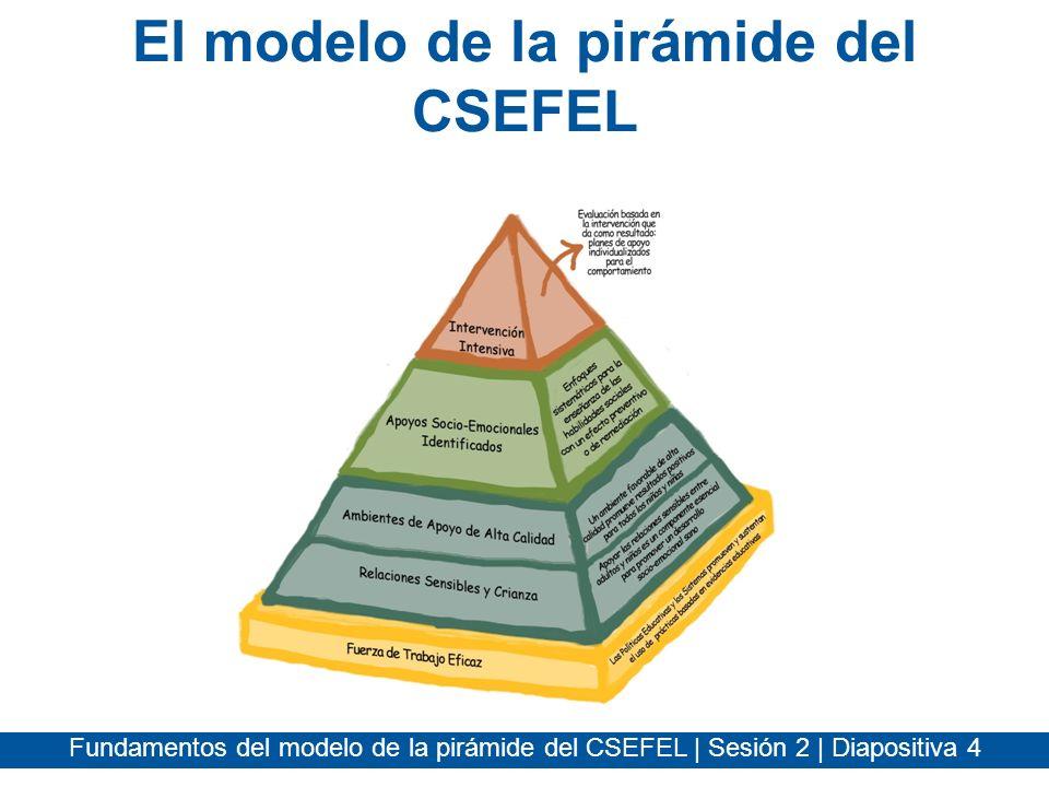 Fundamentos del modelo de la pirámide del CSEFEL | Sesión 2 | Diapositiva 5