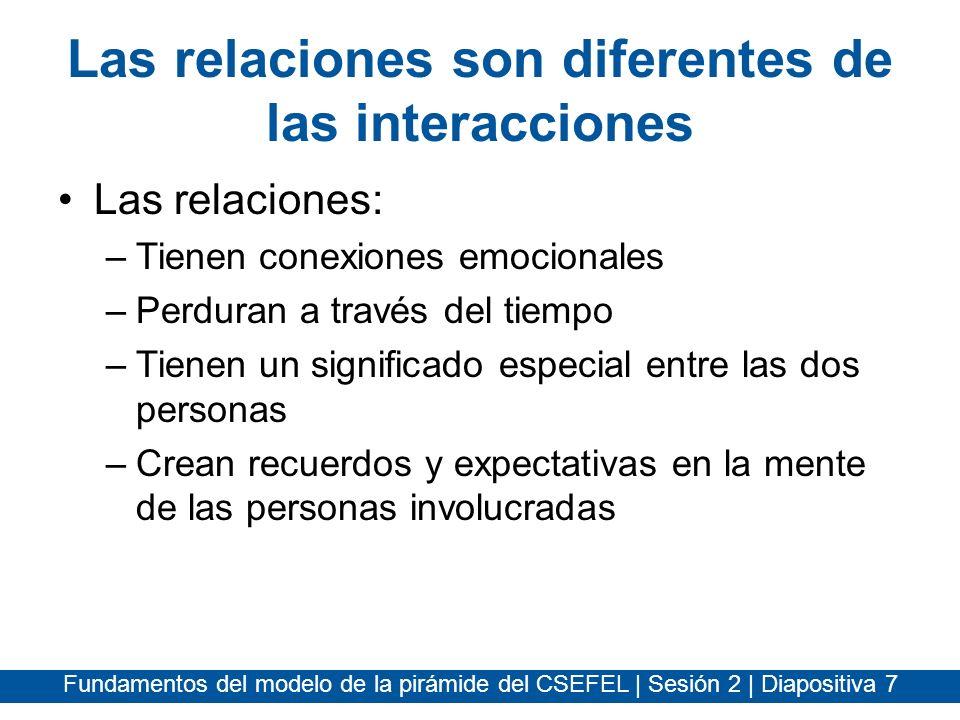 Fundamentos del modelo de la pirámide del CSEFEL | Sesión 2 | Diapositiva 7 Las relaciones son diferentes de las interacciones Las relaciones: –Tienen