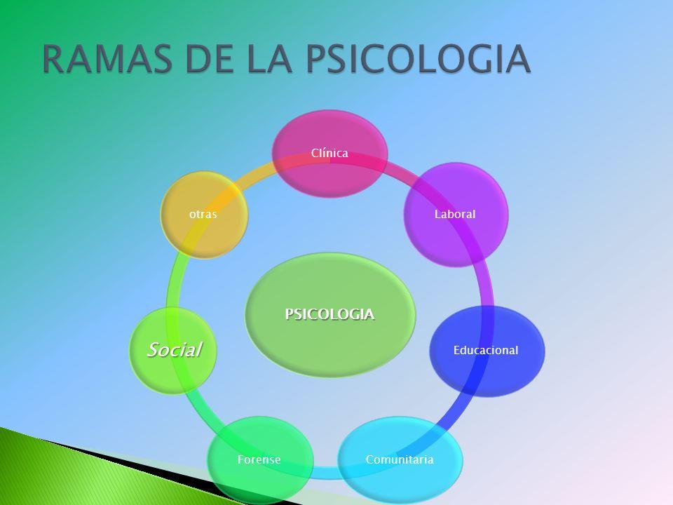 PSICOLOGIA Clínica Laboral Educacional ComunitariaForense Social otras