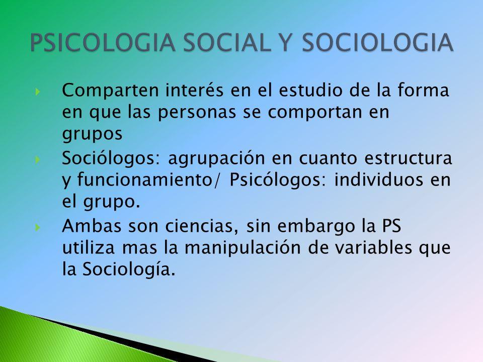 Comparten interés en el estudio de la forma en que las personas se comportan en grupos Sociólogos: agrupación en cuanto estructura y funcionamiento/ Psicólogos: individuos en el grupo.