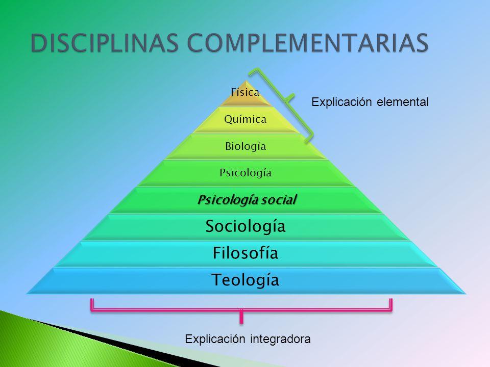 Física Química Biología Psicología Psicología social Sociología Filosofía Teología Explicación integradora Explicación elemental