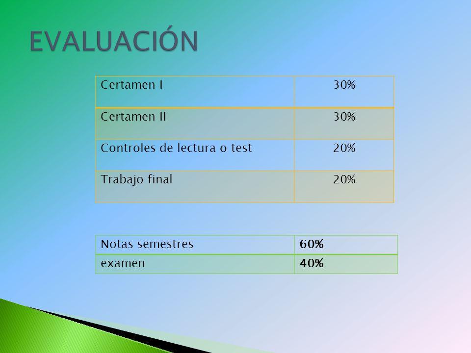 Certamen I30% Certamen II30% Controles de lectura o test20% Trabajo final20% Notas semestres60% examen40%