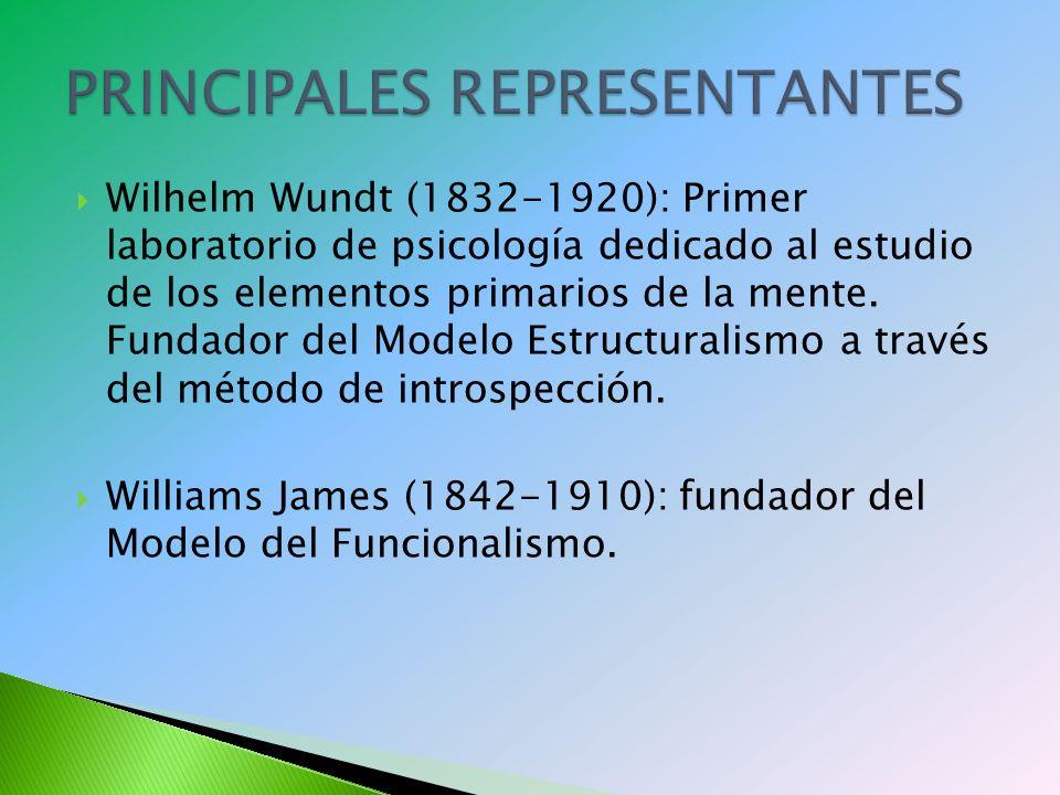 Wilhelm Wundt (1832-1920): Primer laboratorio de psicología dedicado al estudio de los elementos primarios de la mente.